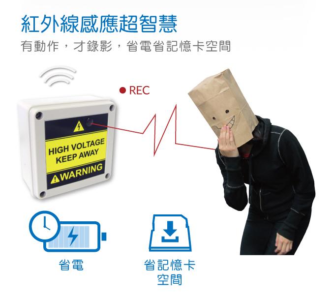 wifi接线盒隐藏摄录机 hd 摄像机 监视器 监控 智慧 远端 红外线感应